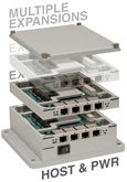 Scalable Ethernet